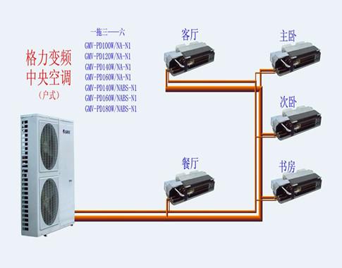 西安格力家用中央空调直流变频多联机一拖四